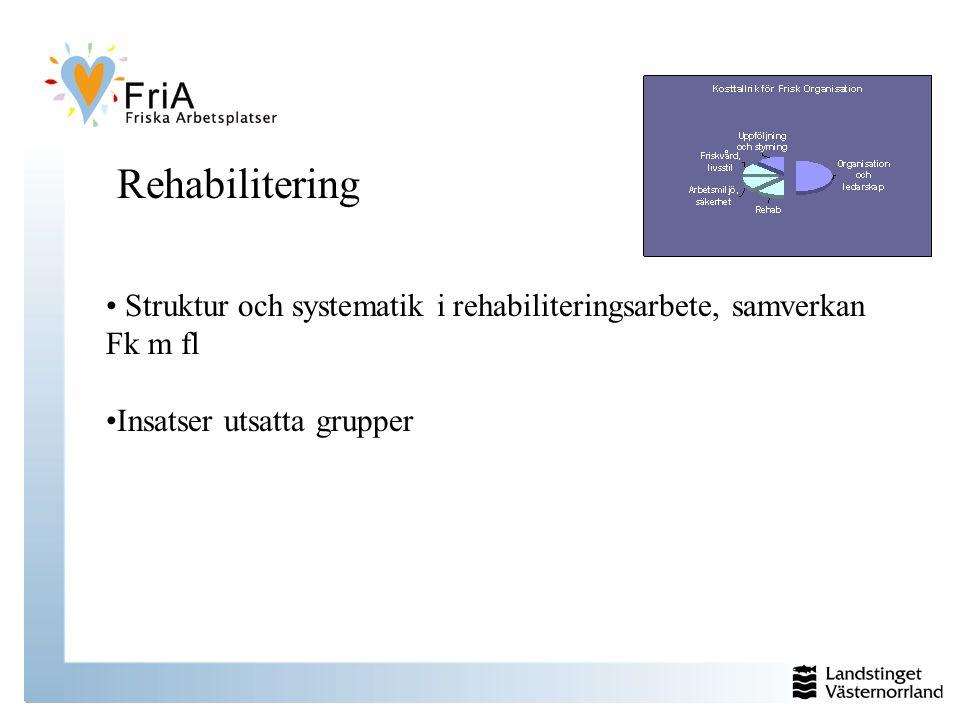 Rehabilitering Struktur och systematik i rehabiliteringsarbete, samverkan Fk m fl.