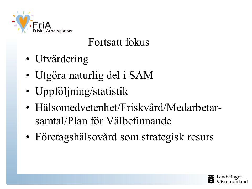 Fortsatt fokus Utvärdering. Utgöra naturlig del i SAM. Uppföljning/statistik. Hälsomedvetenhet/Friskvård/Medarbetar-samtal/Plan för Välbefinnande.