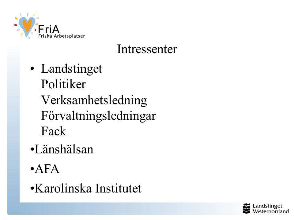 Intressenter Landstinget Politiker Verksamhetsledning Förvaltningsledningar Fack. Länshälsan. AFA.