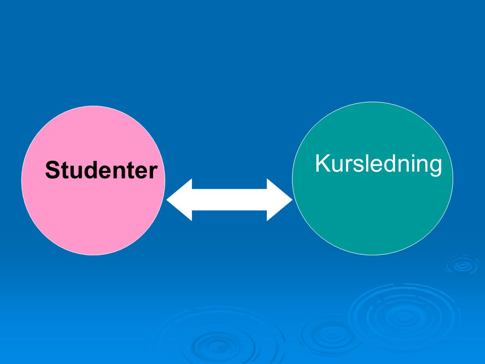 Kursledning Studenter