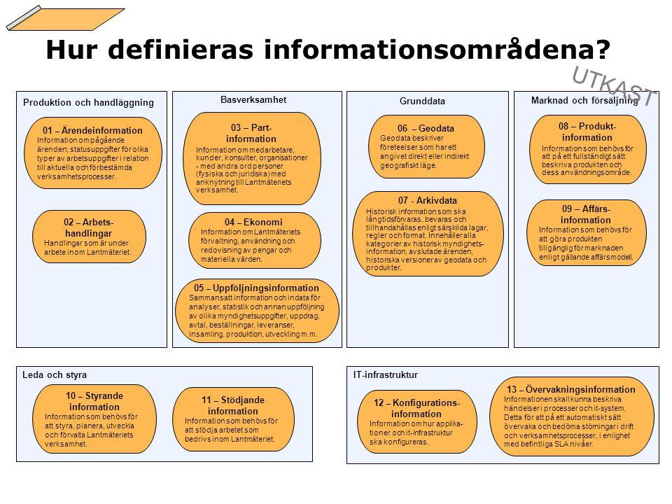Hur definieras informationsområdena