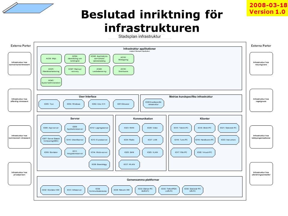Beslutad inriktning för infrastrukturen