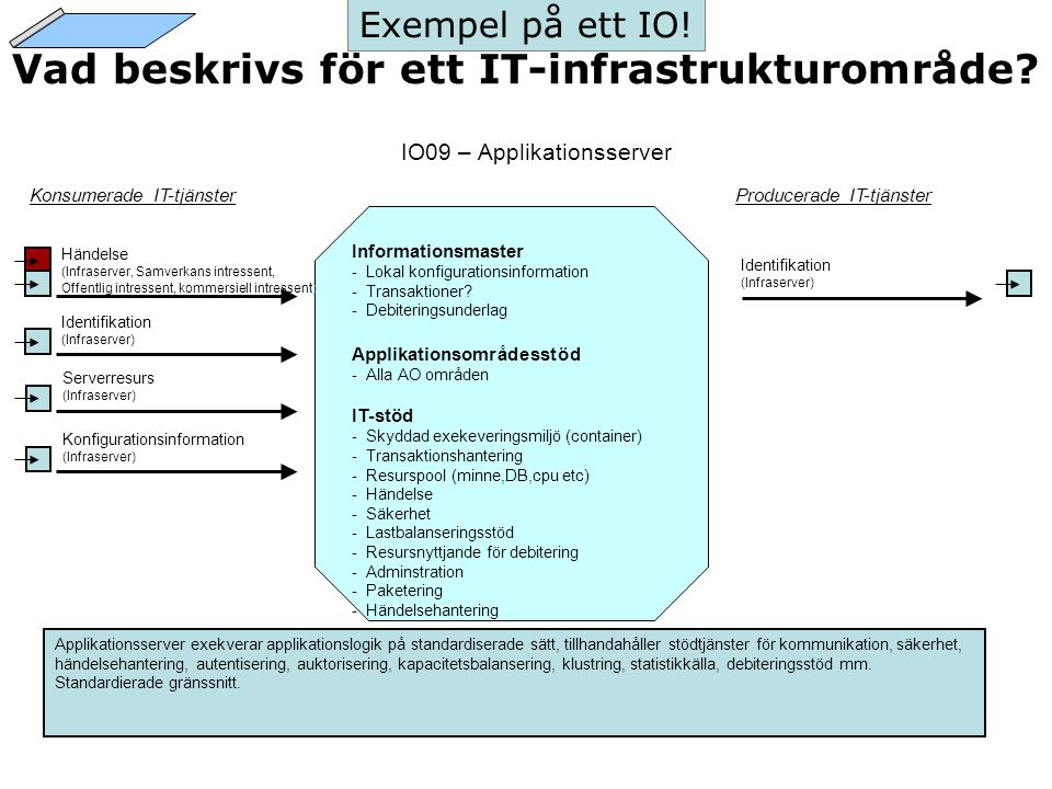 IO09 – Applikationsserver
