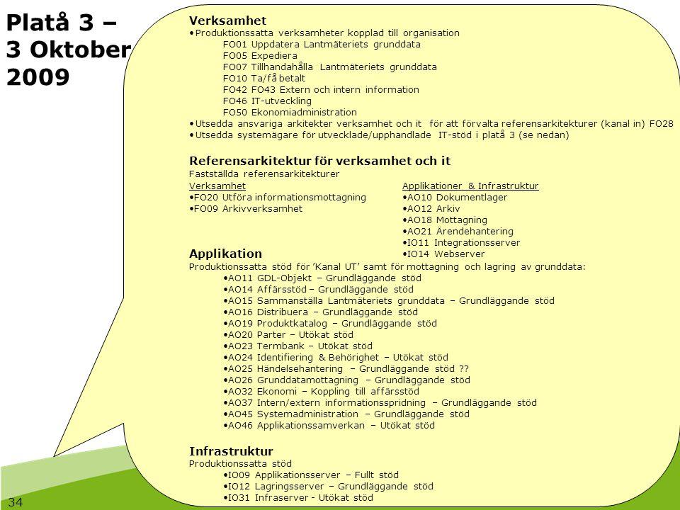 Platå 3 – 3 Oktober 2009 34 Verksamhet