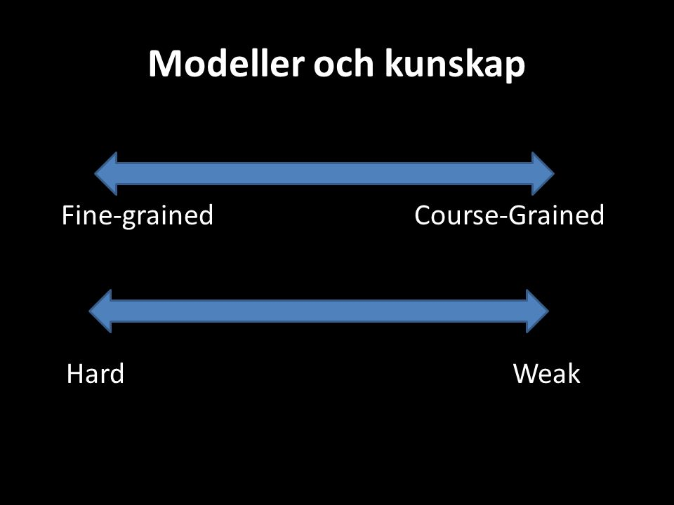 Modeller och kunskap Fine-grained Course-Grained Hard Weak