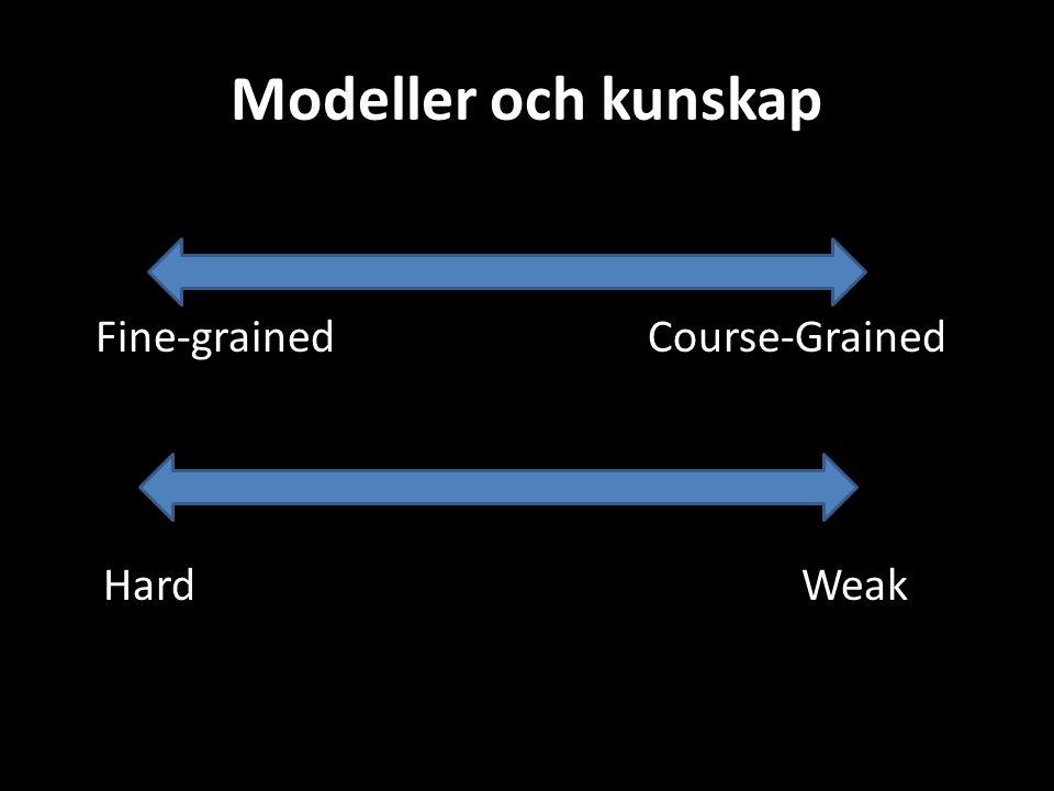 Modeller och kunskap Fine-grained Course-Grained Hard Weak