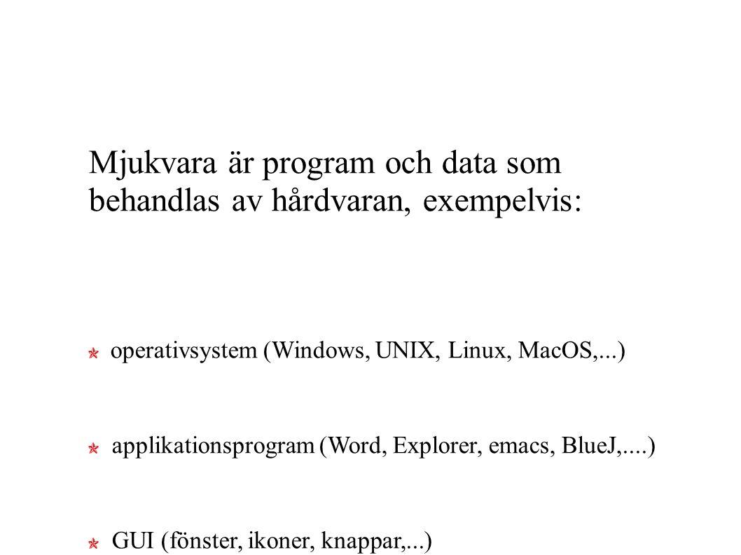 Mjukvara är program och data som behandlas av hårdvaran, exempelvis: