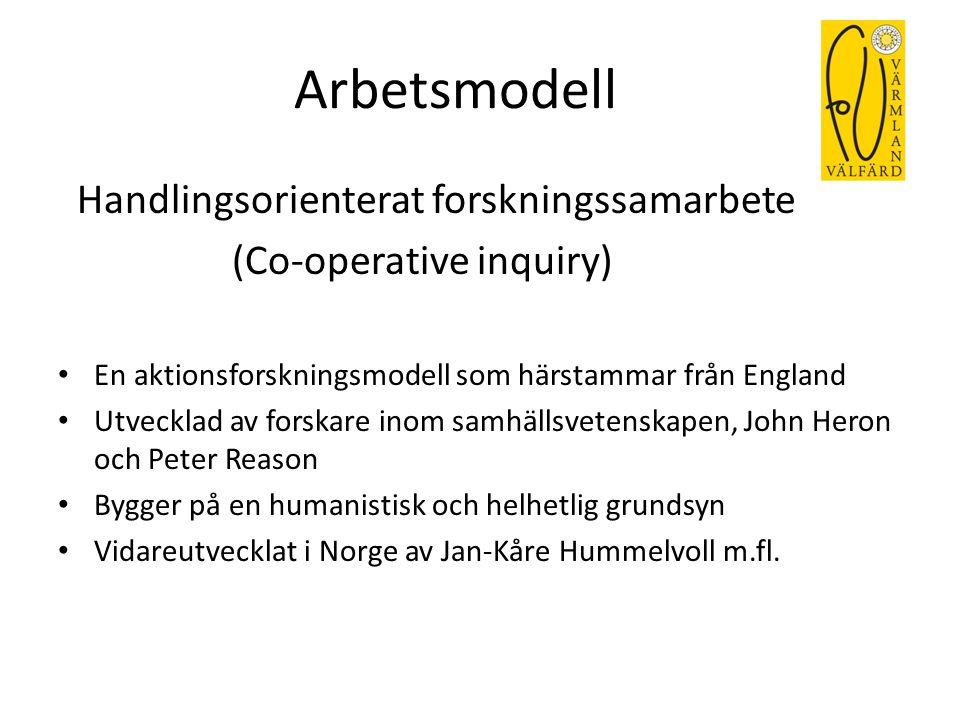 Arbetsmodell Handlingsorienterat forskningssamarbete