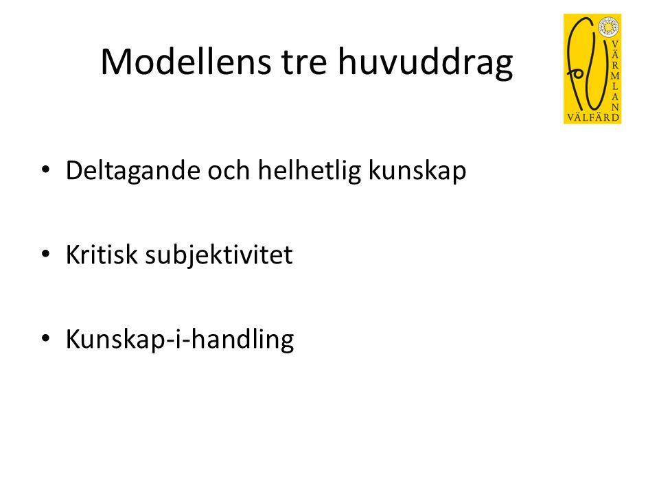 Modellens tre huvuddrag