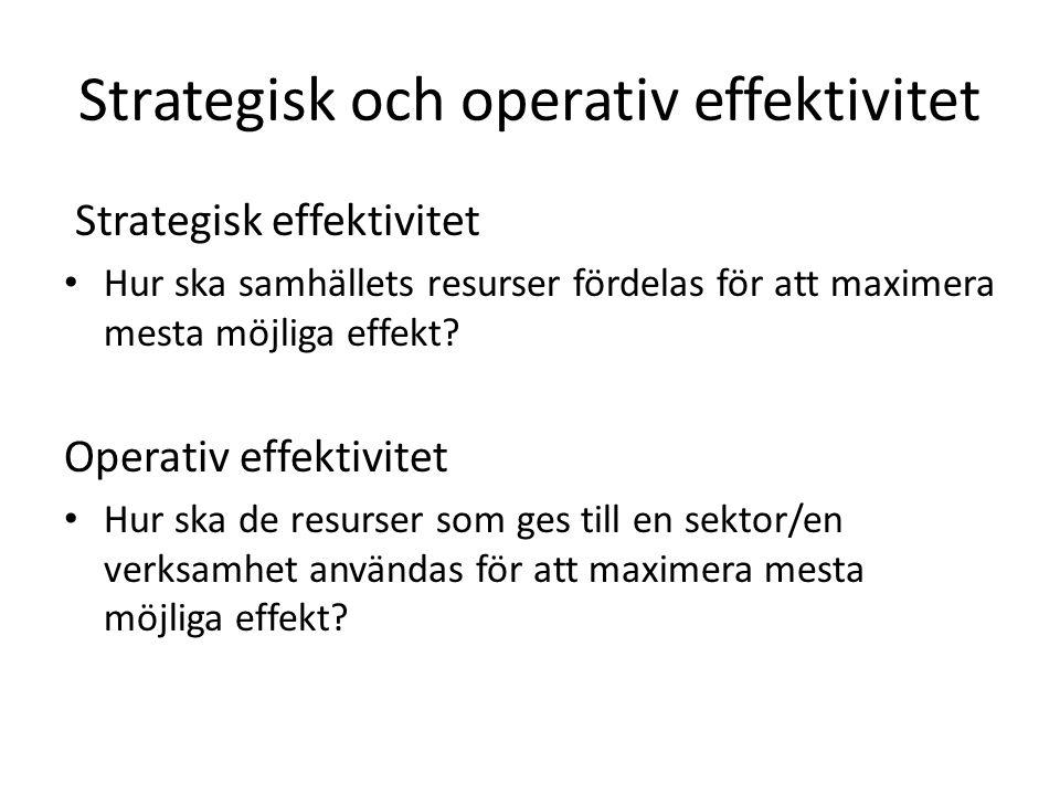 Strategisk och operativ effektivitet