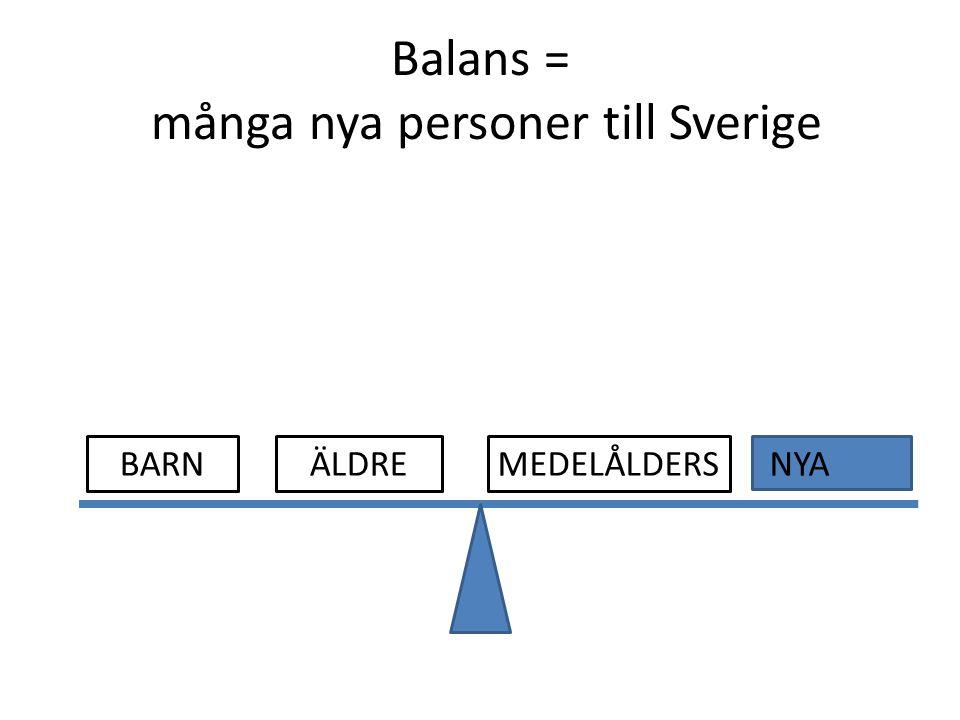 Balans = många nya personer till Sverige