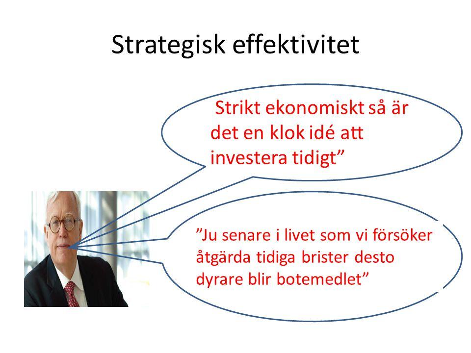 Strategisk effektivitet