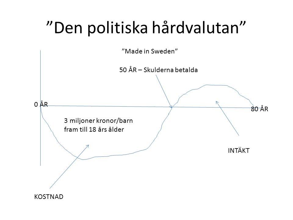 Den politiska hårdvalutan
