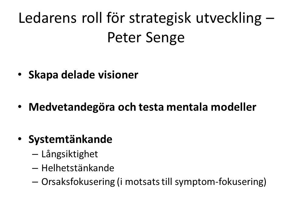 Ledarens roll för strategisk utveckling – Peter Senge