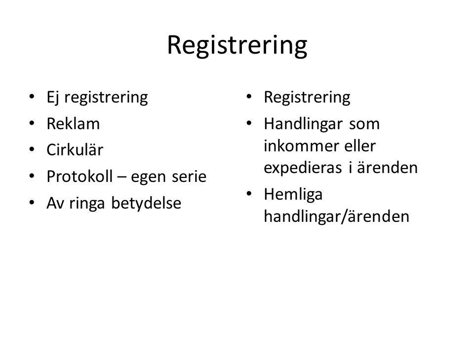 Registrering Ej registrering Reklam Cirkulär Protokoll – egen serie