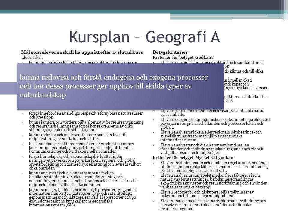 Kursplan – Geografi A Mål som eleverna skall ha uppnått efter avslutad kurs. Eleven skall.