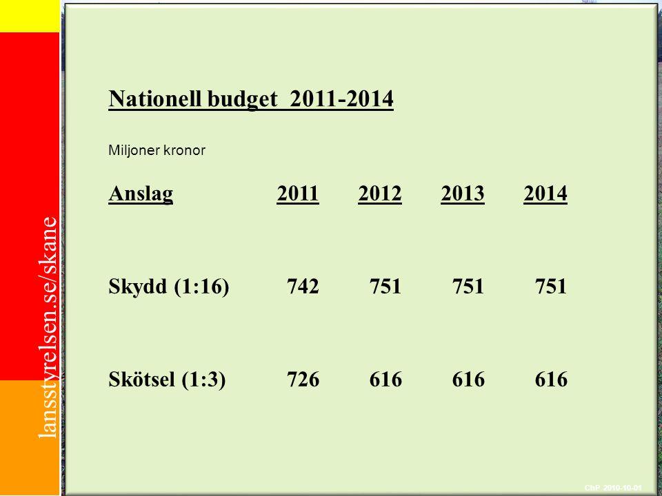 Nationell budget 2011-2014 Anslag 2011 2012 2013 2014 Skydd (1:16) 742