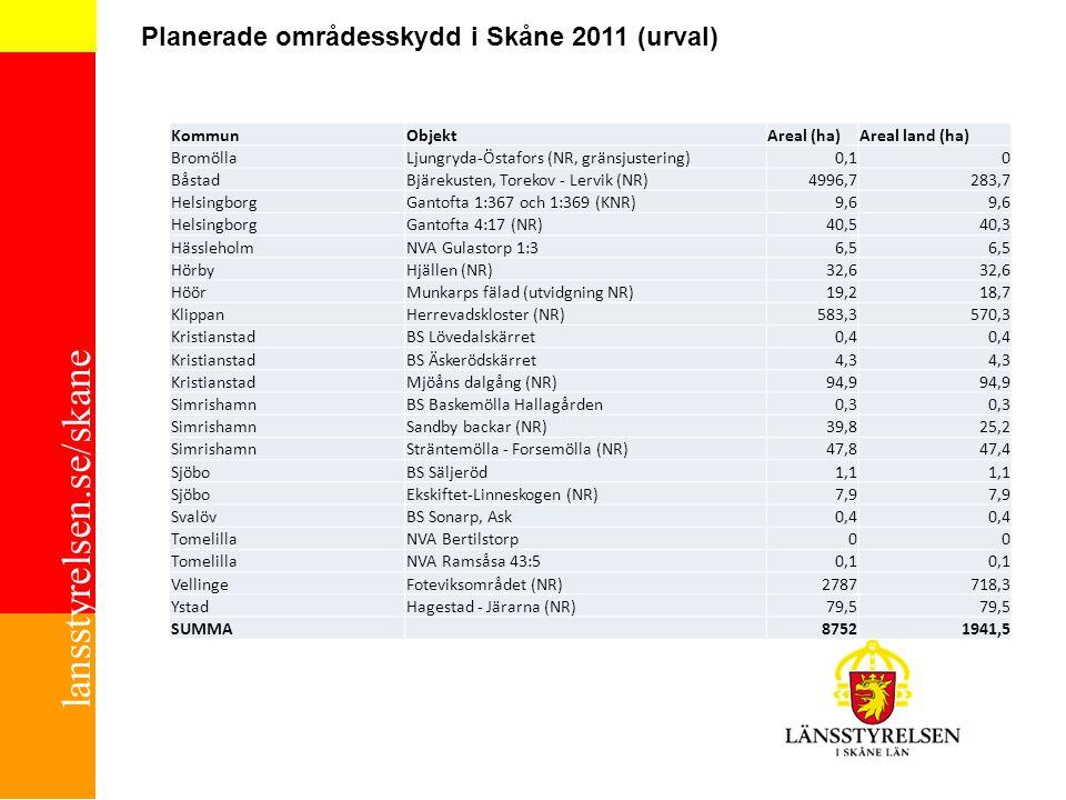 Planerade områdesskydd i Skåne 2011 (urval)