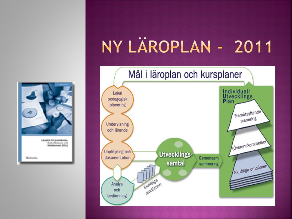 Ny läroplan - 2011
