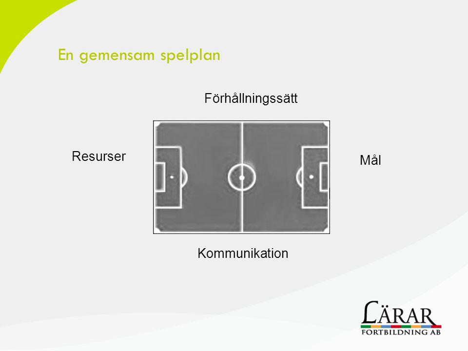 En gemensam spelplan Förhållningssätt Resurser Mål Kommunikation 14