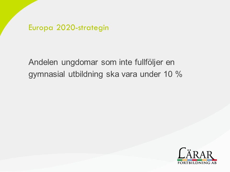 Europa 2020-strategin Andelen ungdomar som inte fullföljer en