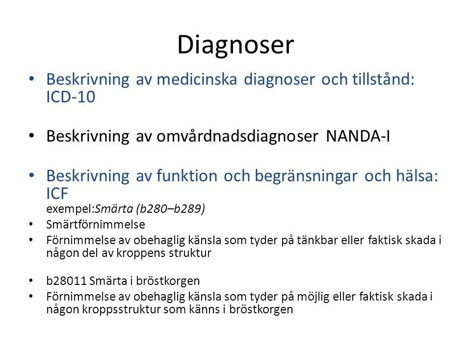 Diagnoser Beskrivning av medicinska diagnoser och tillstånd: ICD-10