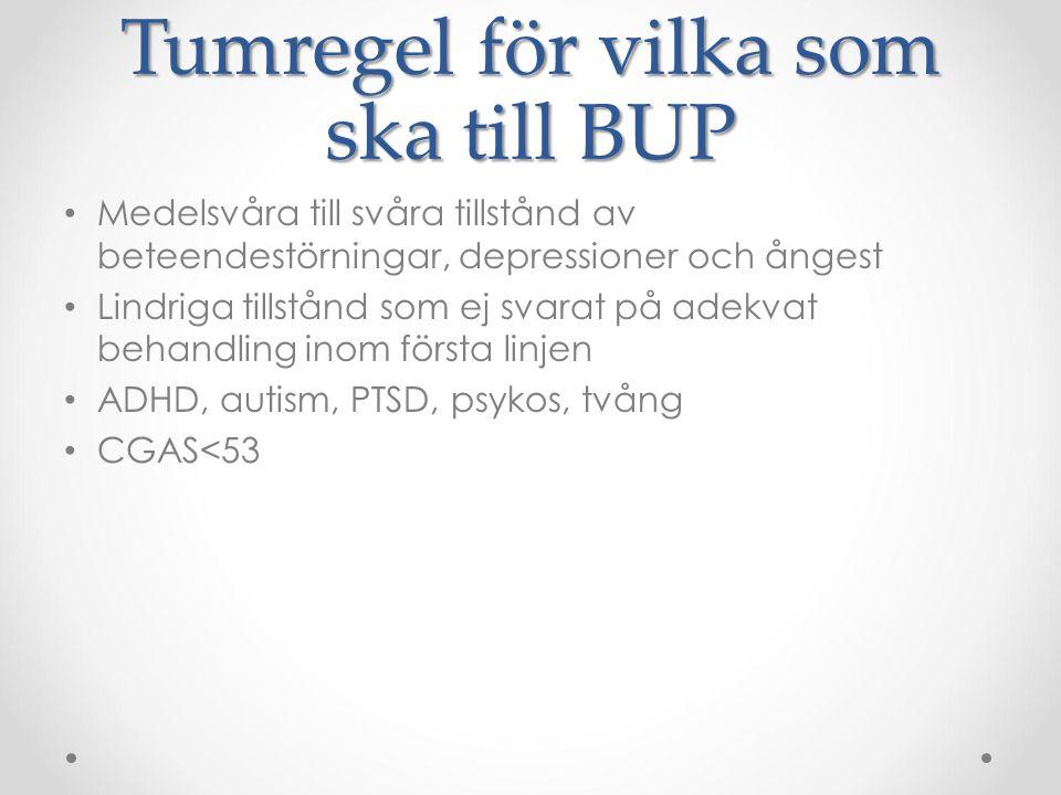 Tumregel för vilka som ska till BUP
