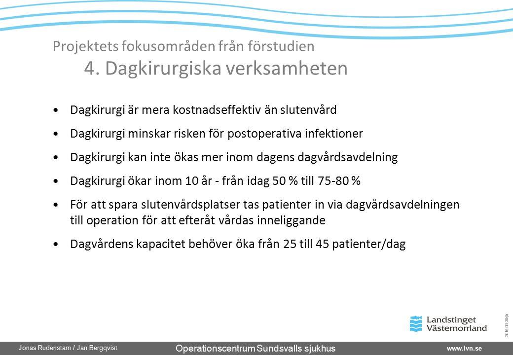 Projektets fokusområden från förstudien 4. Dagkirurgiska verksamheten