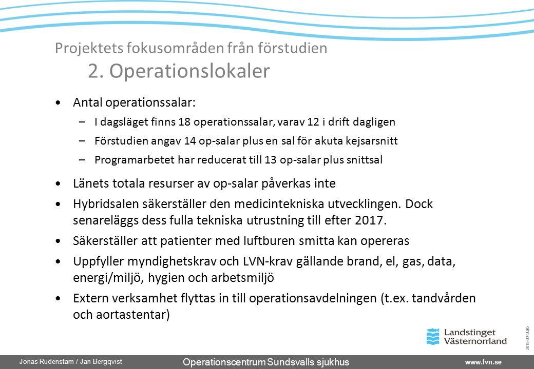 Projektets fokusområden från förstudien 2. Operationslokaler