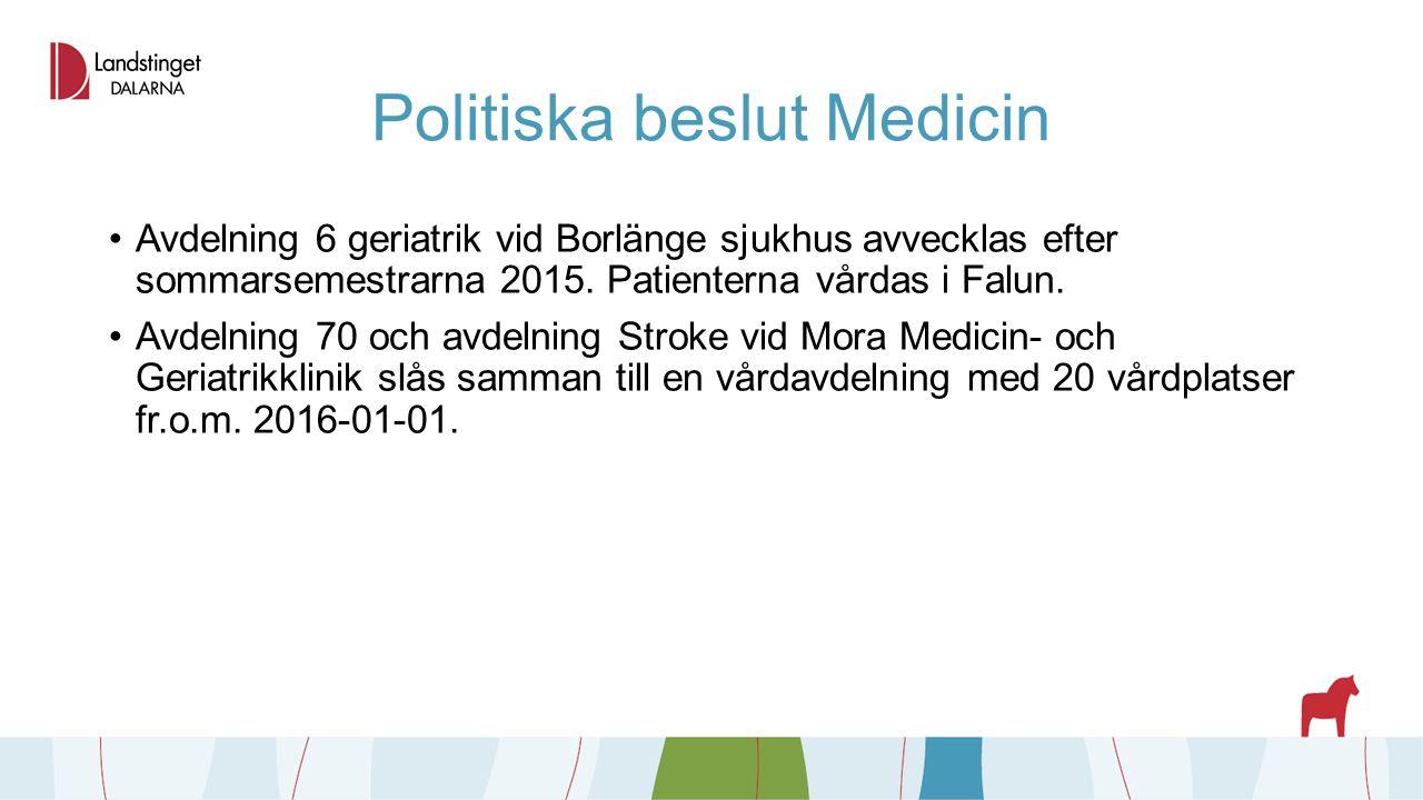 Politiska beslut Medicin