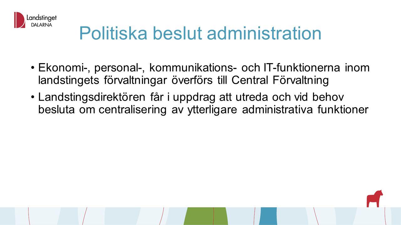 Politiska beslut administration