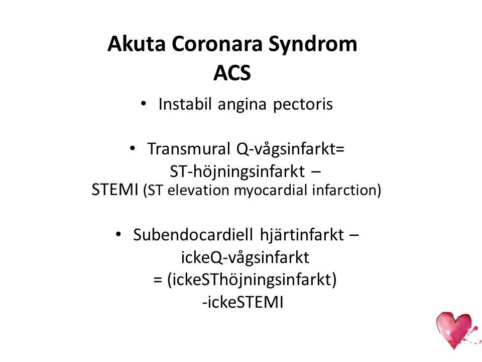 Akuta Coronara Syndrom ACS