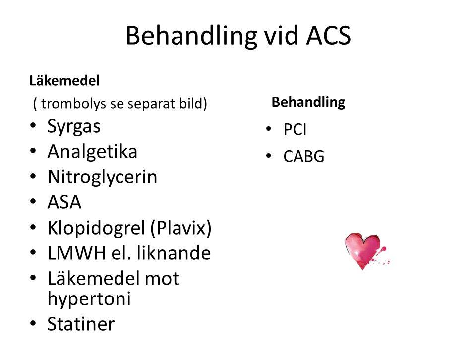 Behandling vid ACS Syrgas Analgetika Nitroglycerin ASA