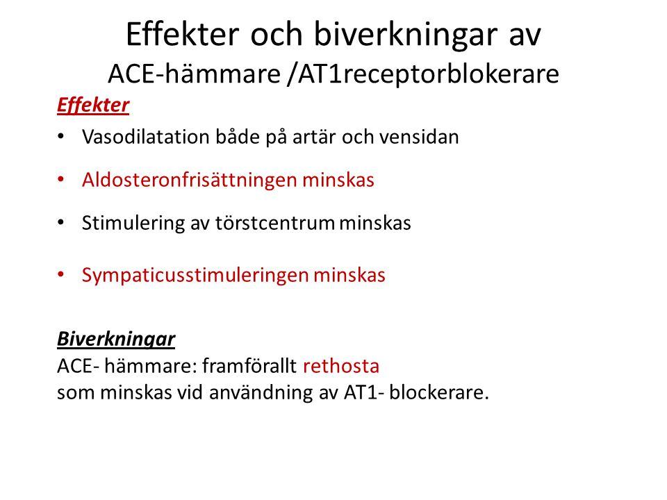 Effekter och biverkningar av ACE-hämmare /AT1receptorblokerare