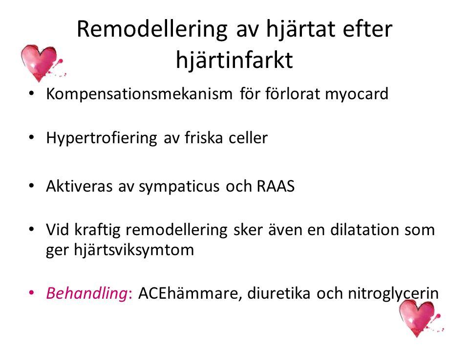 Remodellering av hjärtat efter hjärtinfarkt