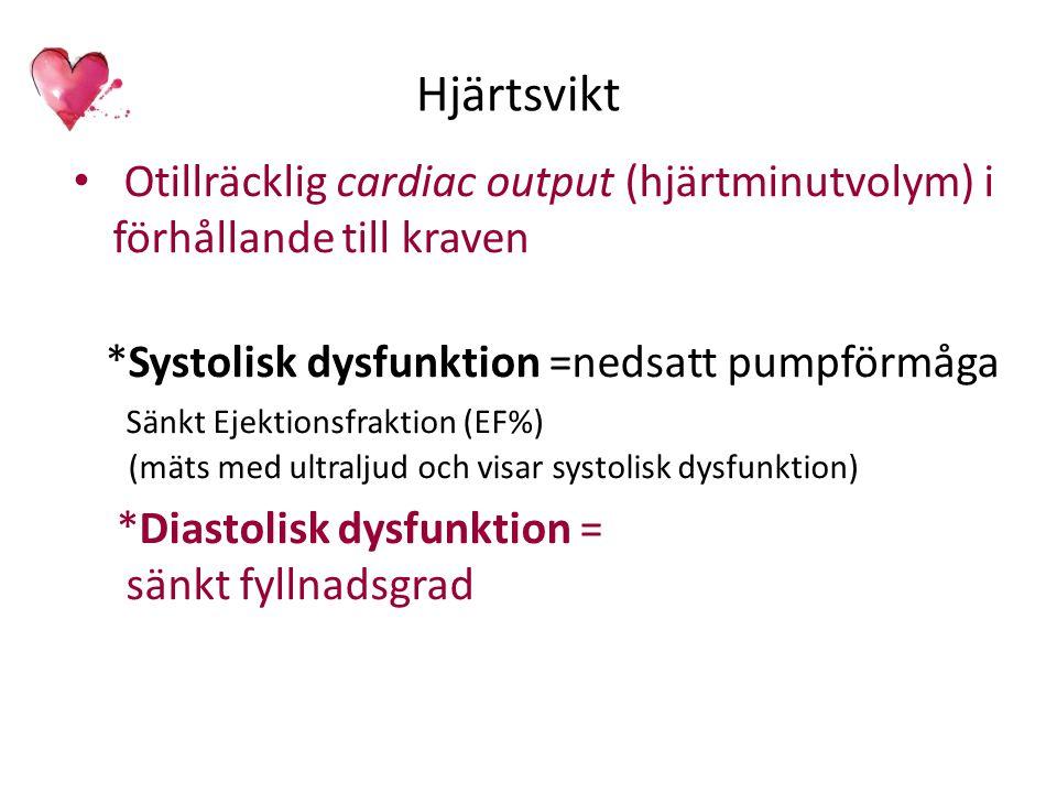 Hjärtsvikt Otillräcklig cardiac output (hjärtminutvolym) i förhållande till kraven.