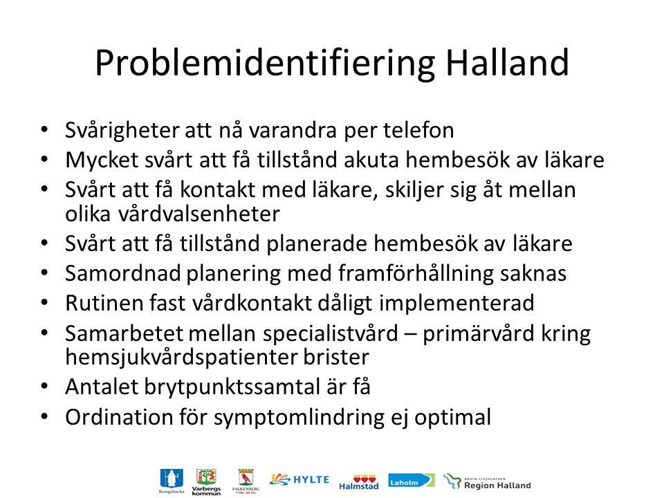 Problemidentifiering Halland
