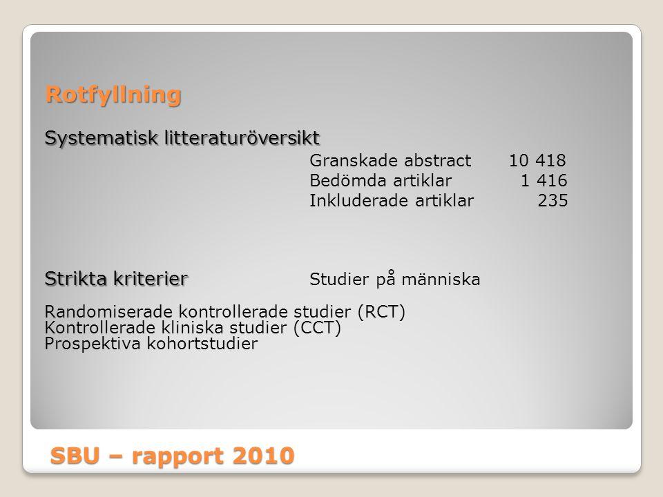 Rotfyllning SBU – rapport 2010 Systematisk litteraturöversikt