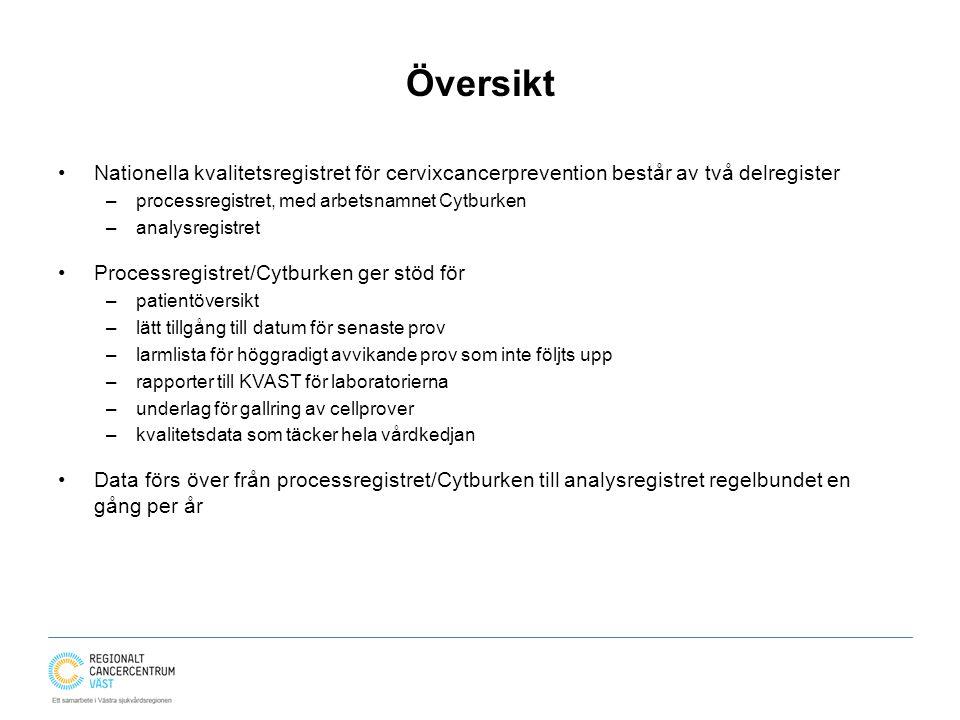 Översikt Nationella kvalitetsregistret för cervixcancerprevention består av två delregister. processregistret, med arbetsnamnet Cytburken.