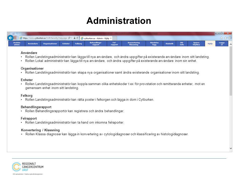 Administration Användare