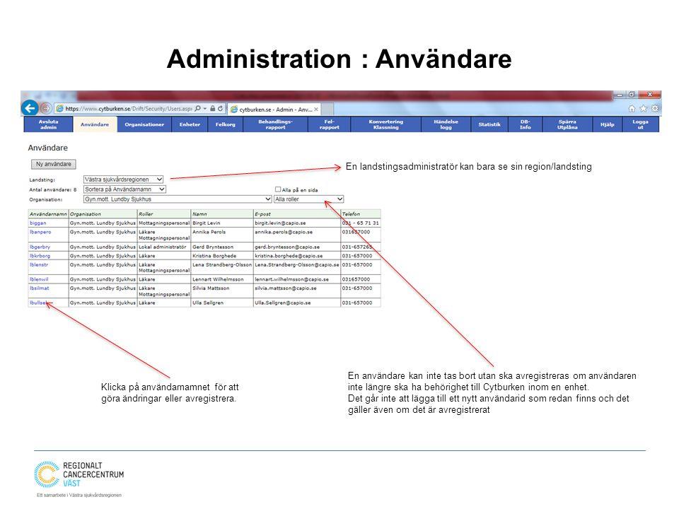 Administration : Användare