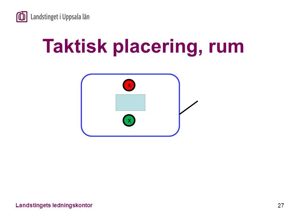 Taktisk placering, rum x x 27