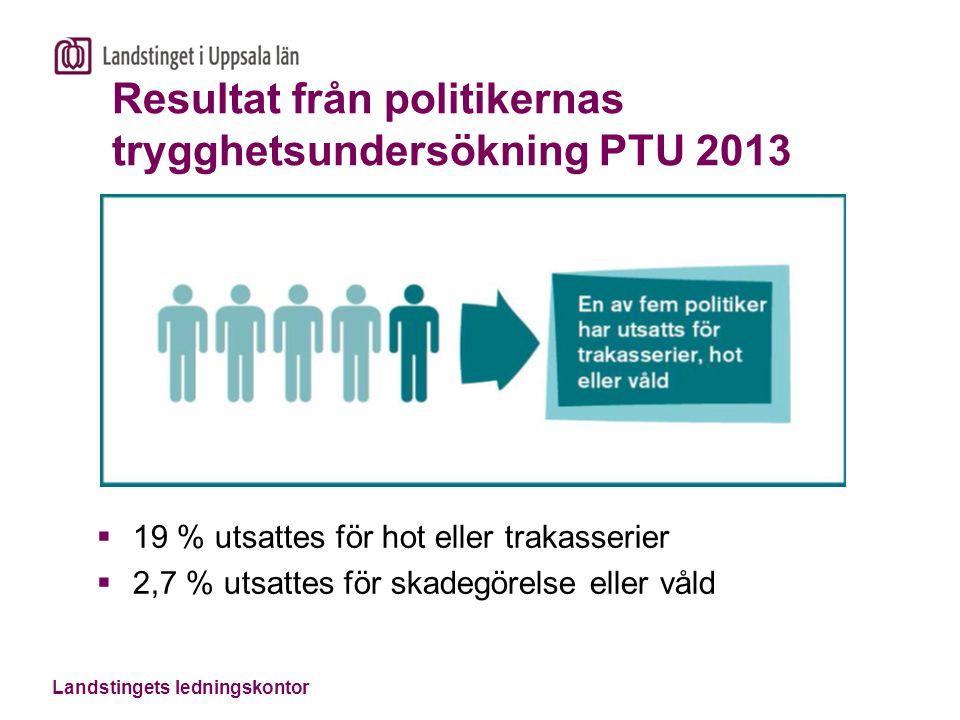 Resultat från politikernas trygghetsundersökning PTU 2013