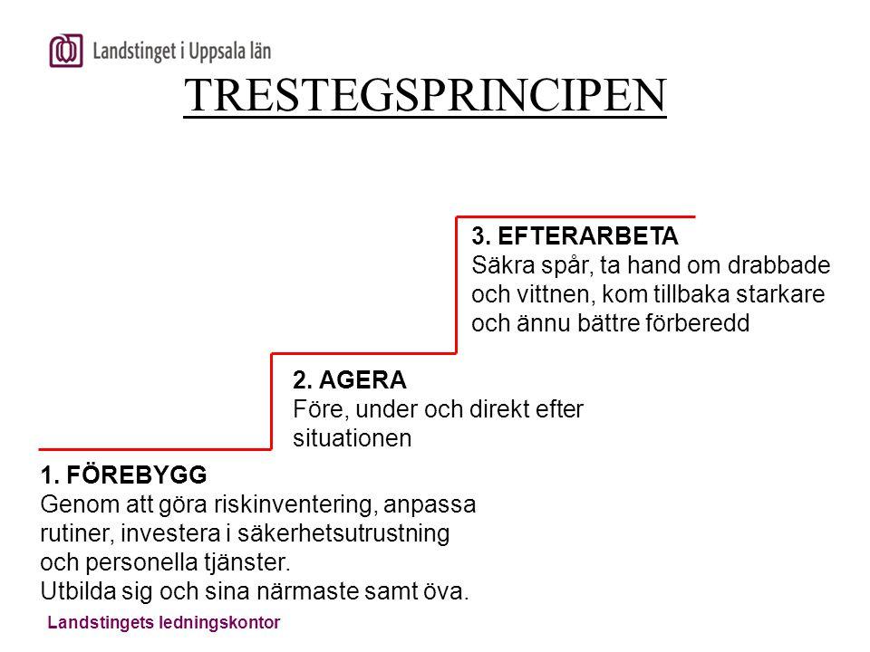 TRESTEGSPRINCIPEN 3. EFTERARBETA Säkra spår, ta hand om drabbade och vittnen, kom tillbaka starkare och ännu bättre förberedd.