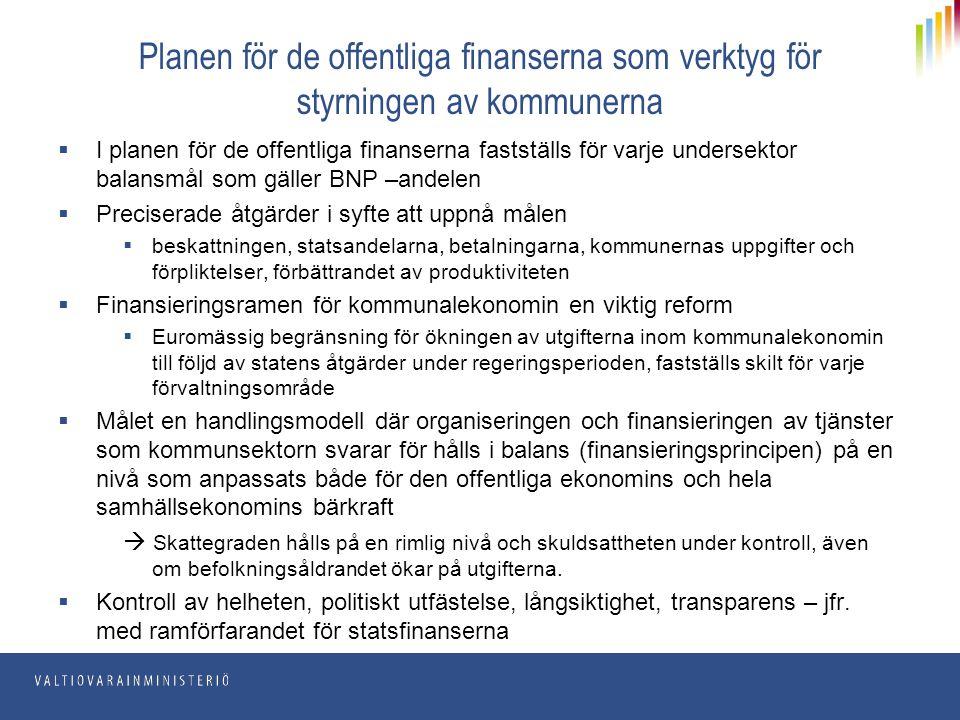 Planen för de offentliga finanserna som verktyg för styrningen av kommunerna