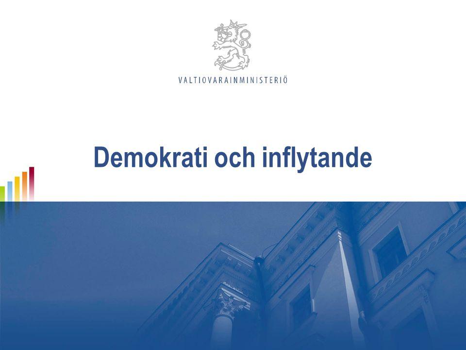 Demokrati och inflytande