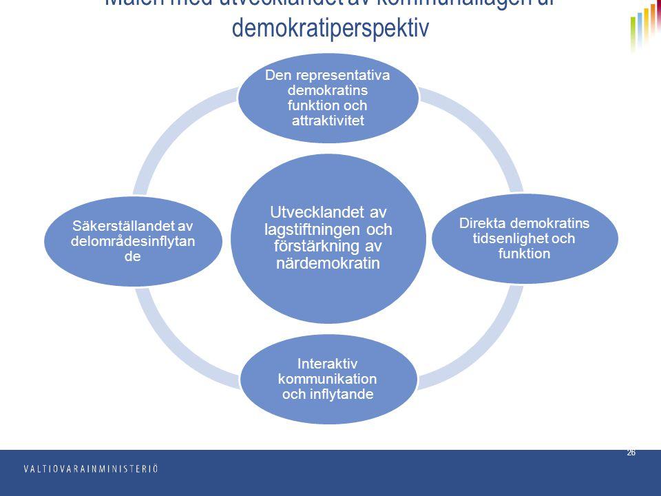 Målen med utvecklandet av kommunallagen ur demokratiperspektiv