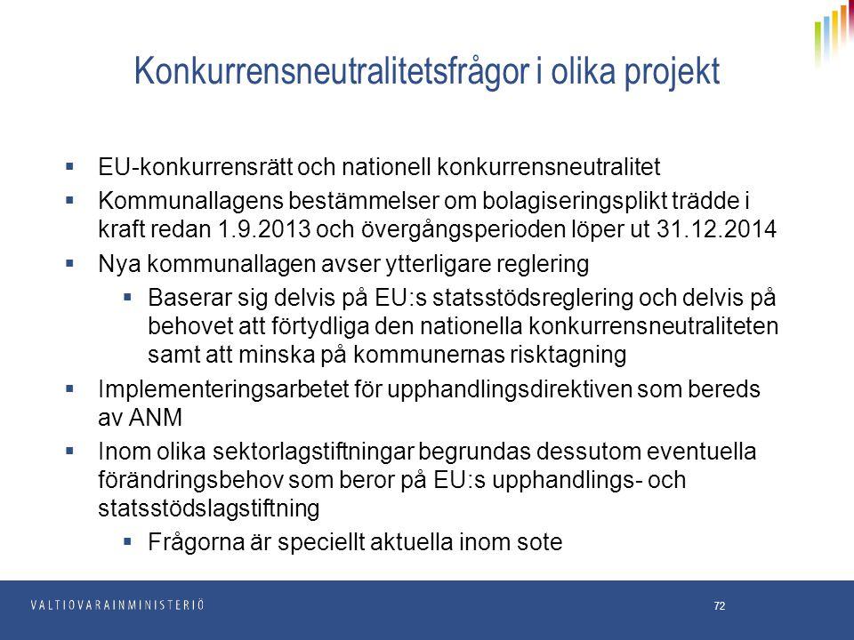 Konkurrensneutralitetsfrågor i olika projekt