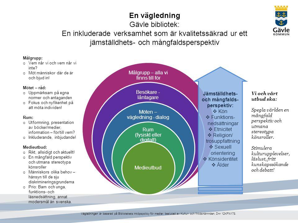 Jämställdhets- och mångfalds-perspektiv: