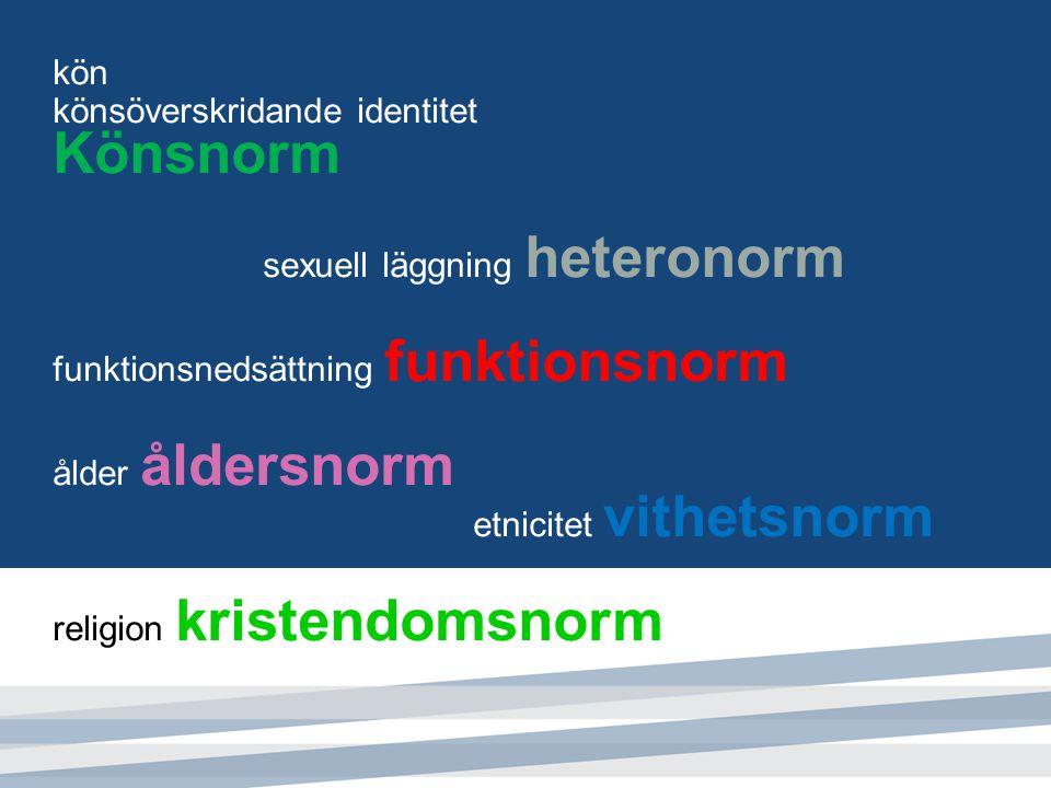 Könsnorm kön könsöverskridande identitet sexuell läggning heteronorm